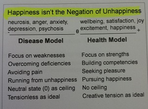 happiness in positive psychology vs unhappiness