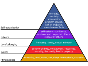 Abraham Maslow and Self-Actualization.