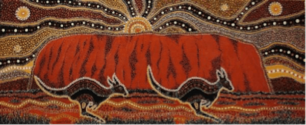 Wellbeing and Australian Aboriginals positive psychology