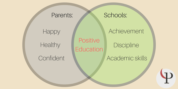 positive education parents schools