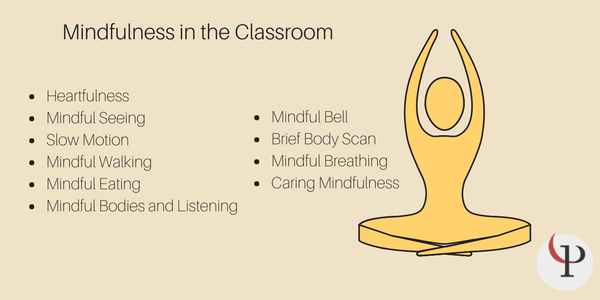 10 Mindfulness Activities For Kids positive education