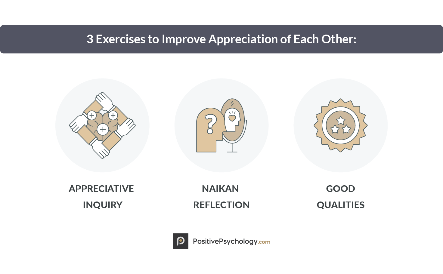 3 Exercises to Improve Appreciation of Each Other