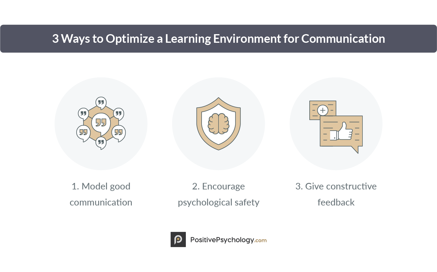 3 Ways to Optimize a Learning Environment for Communication