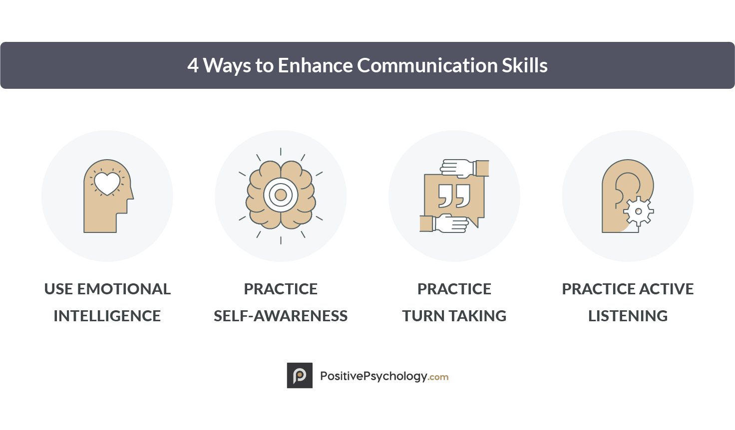4 Ways to Enhance Communication Skills