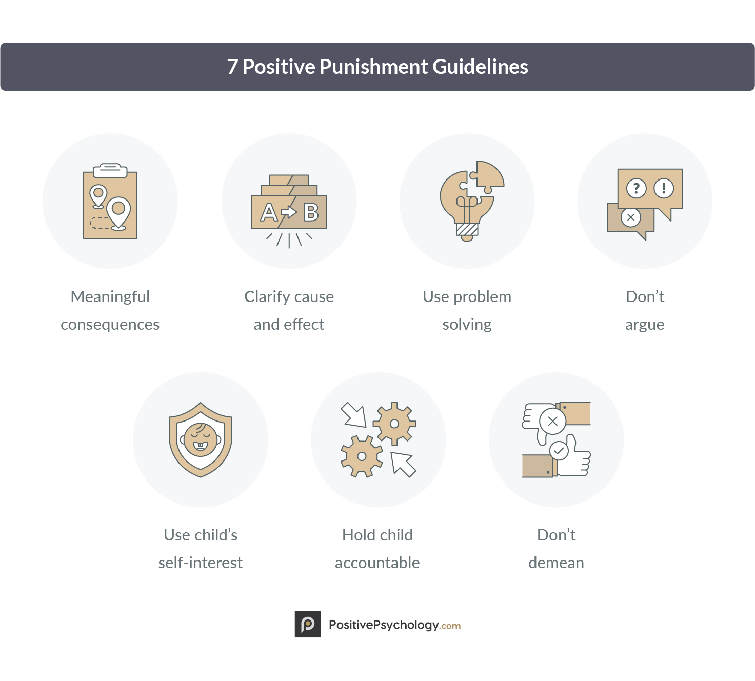 7 Positive Punishment Guidelines