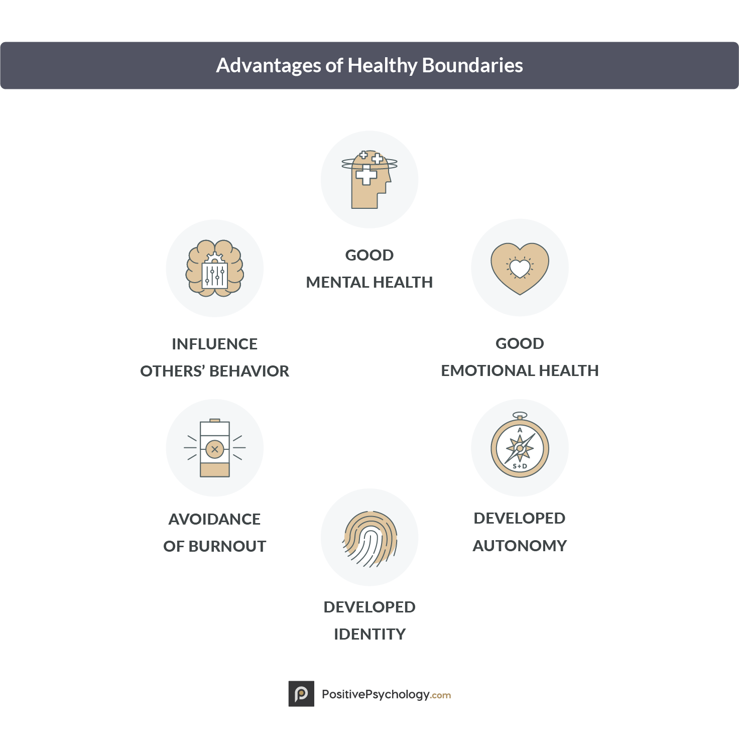 How to Set Healthy Boundaries: 10 Examples + PDF Worksheets