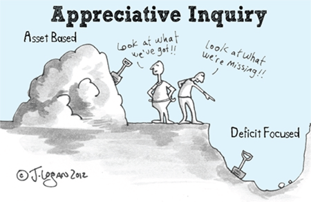 Appreciative-inquiry-cartoon
