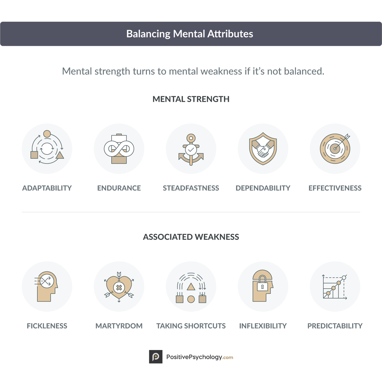 Balancing Mental Attributes