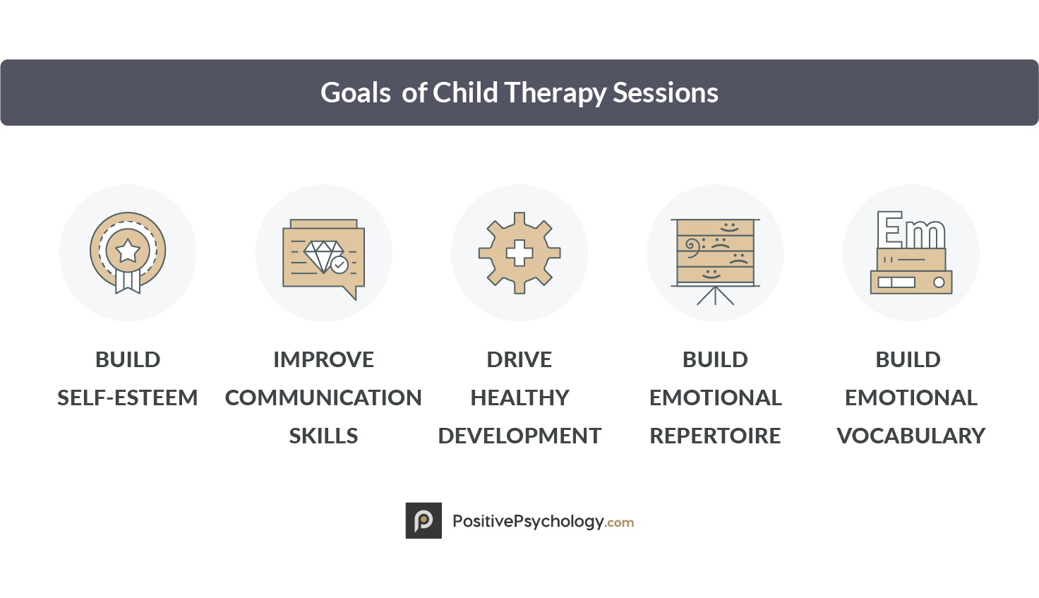 Goals of Child Therapy Sessions