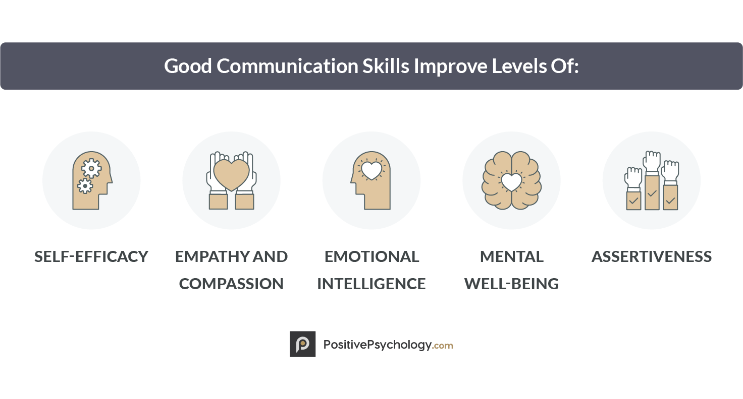 Good Communication Skills Improve Levels Of