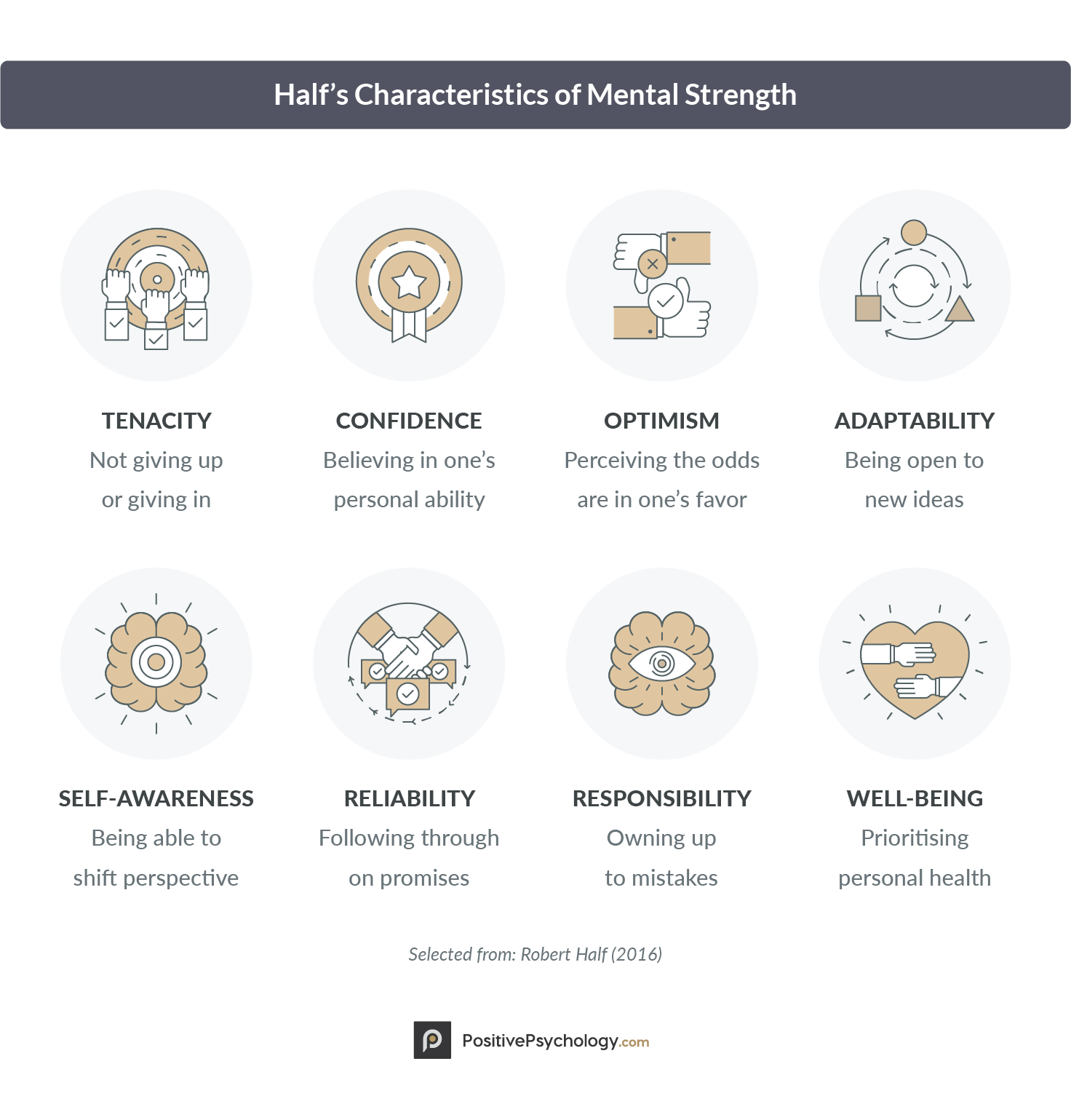 Half's Characteristics of Mental Strength