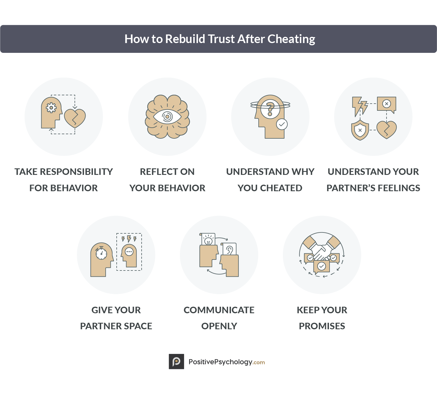 How to Rebuild Trust After Cheating