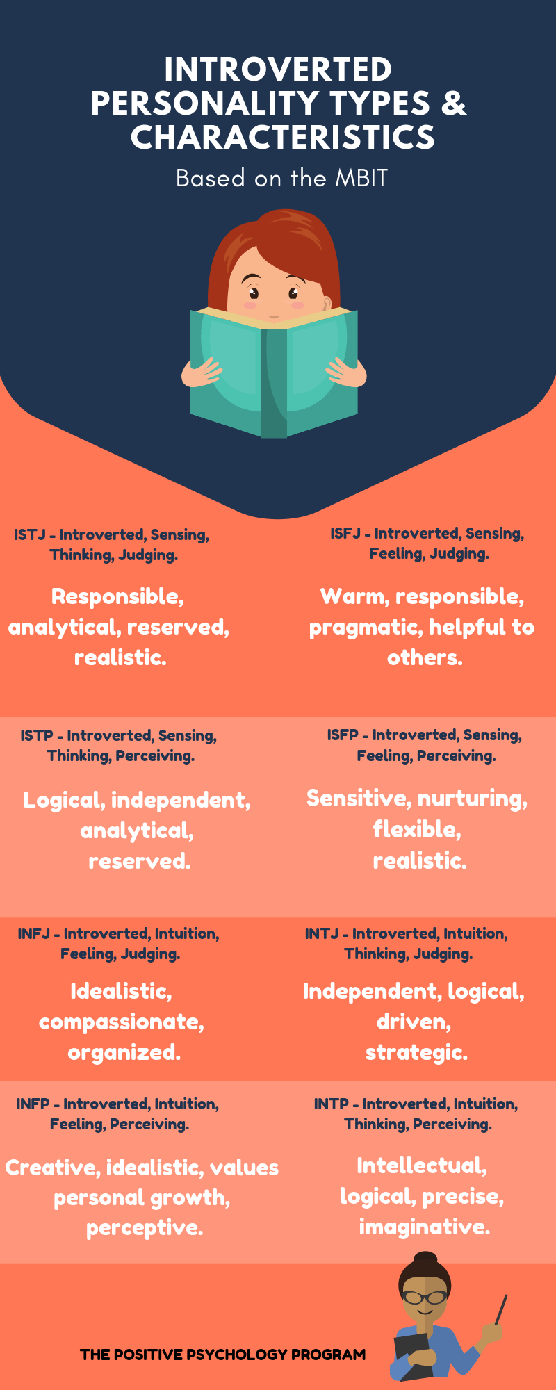 Introverted Personality Types & Characteristics