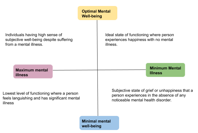 MHC Diagram