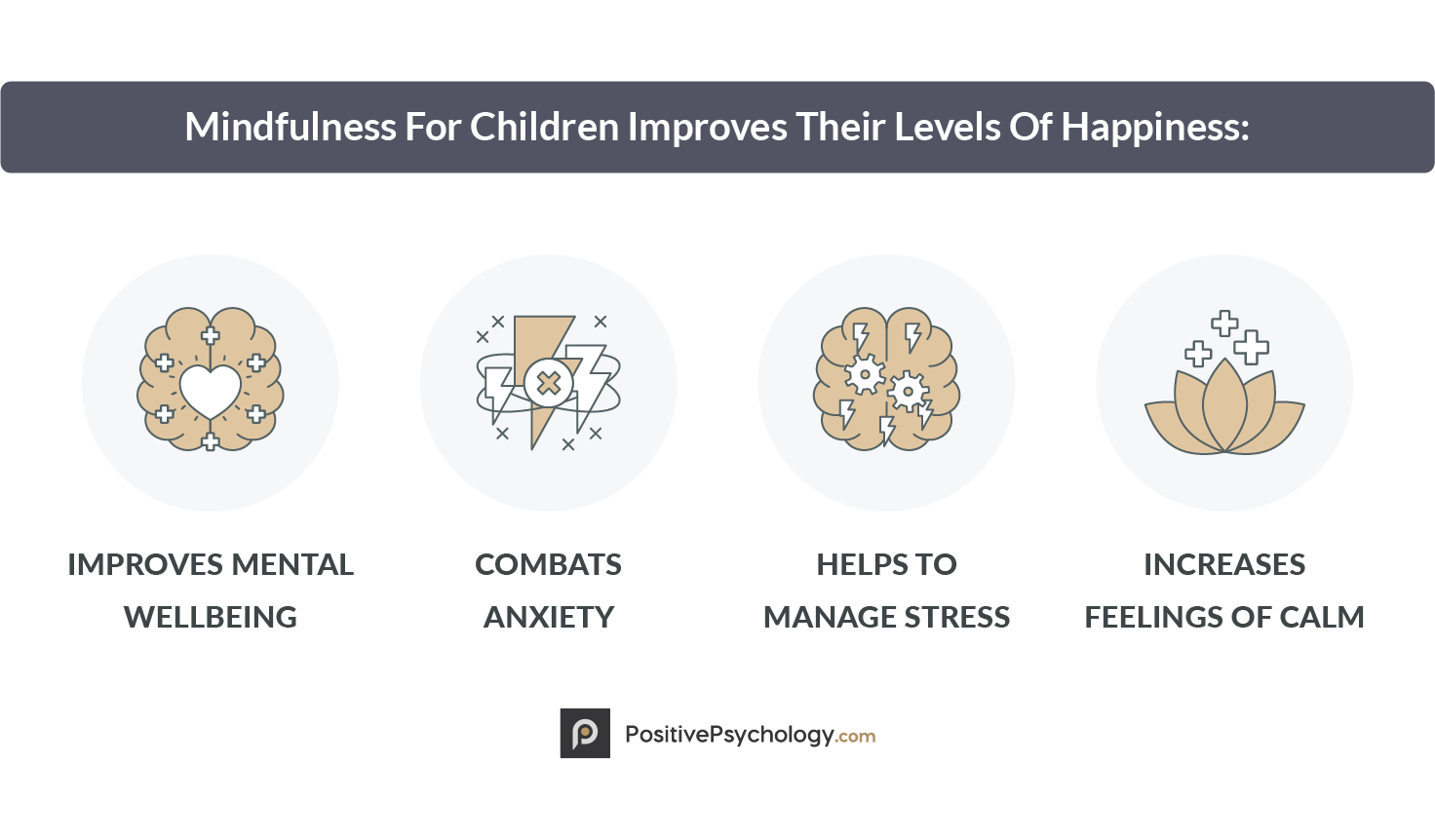 Mindfulness For Children Improves Their Levels Of Happiness