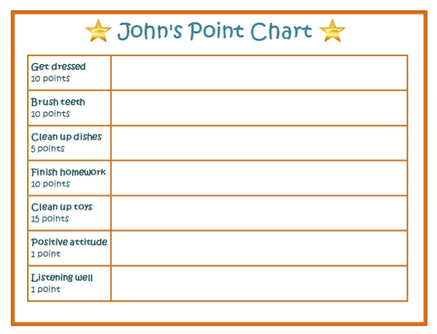 Positive Reinforcement Point Chart