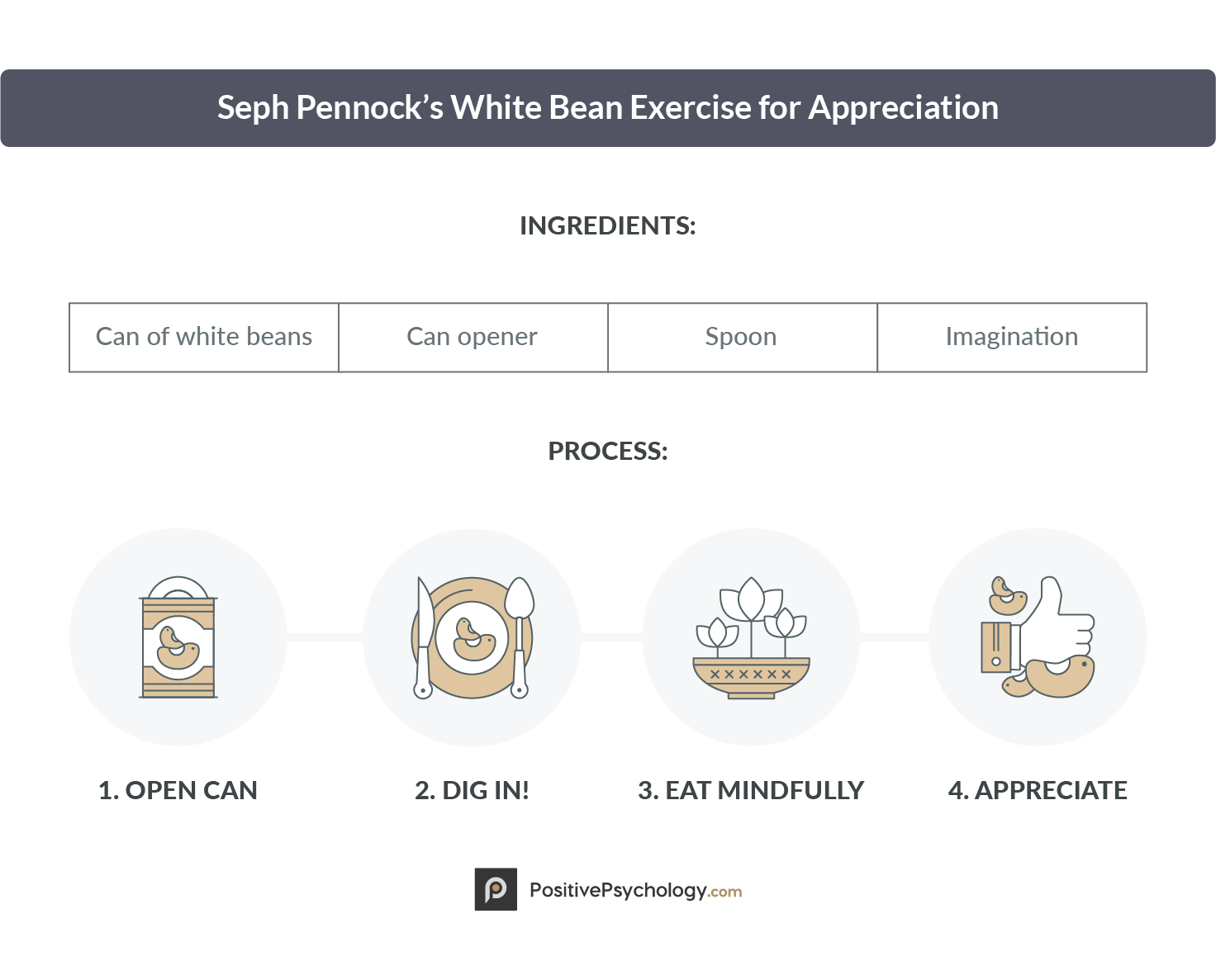 Seph Pennock's White Bean Exercise for Appreciation