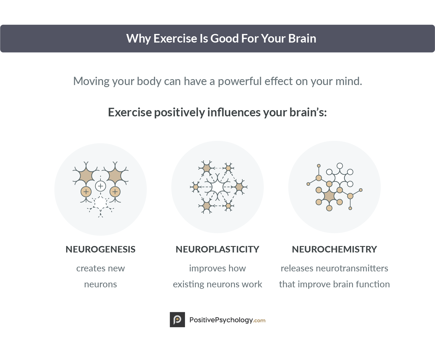 neurological benefits of exercise