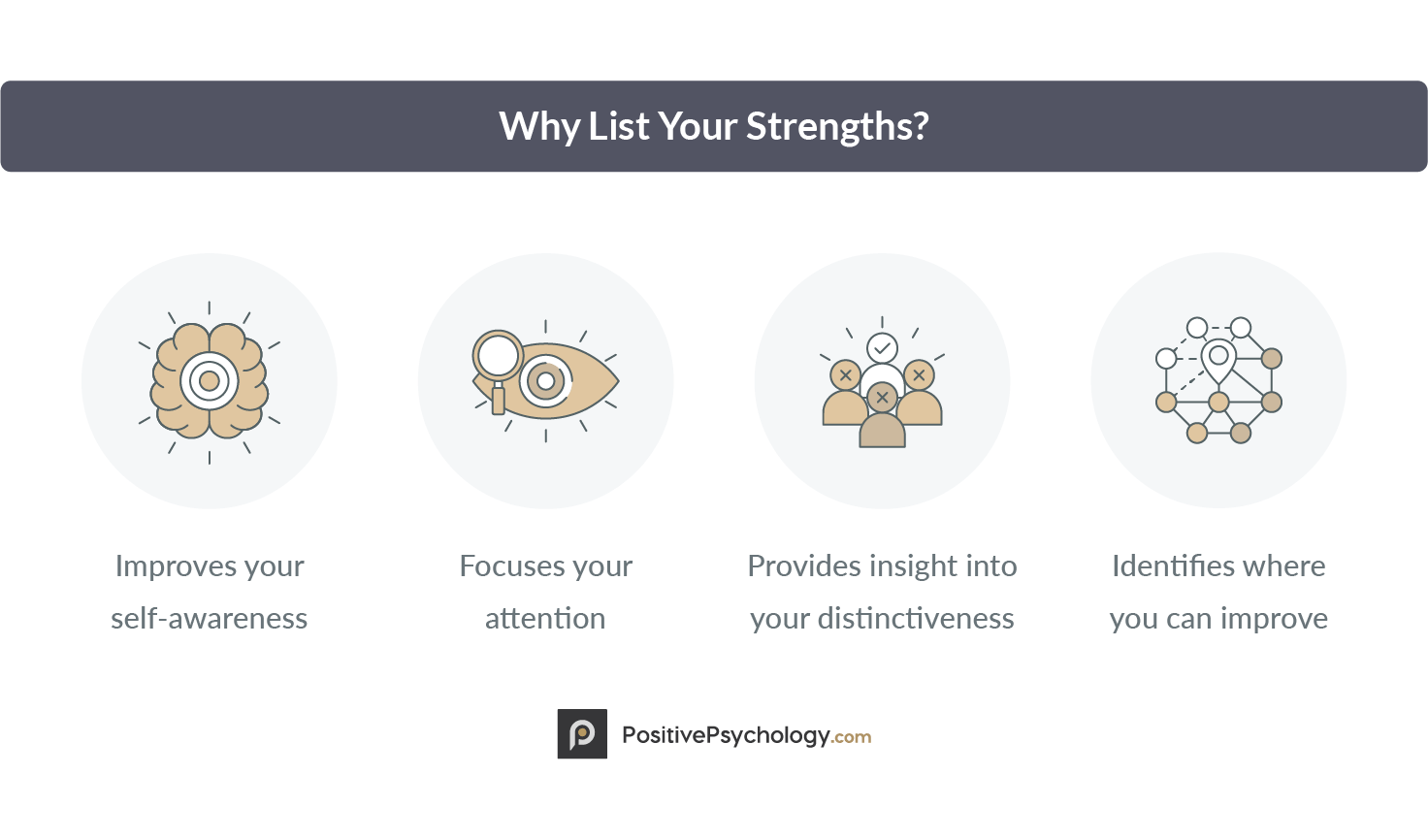Why List Your Strengths