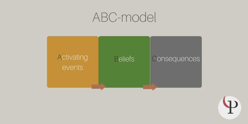 abc model albert ellis