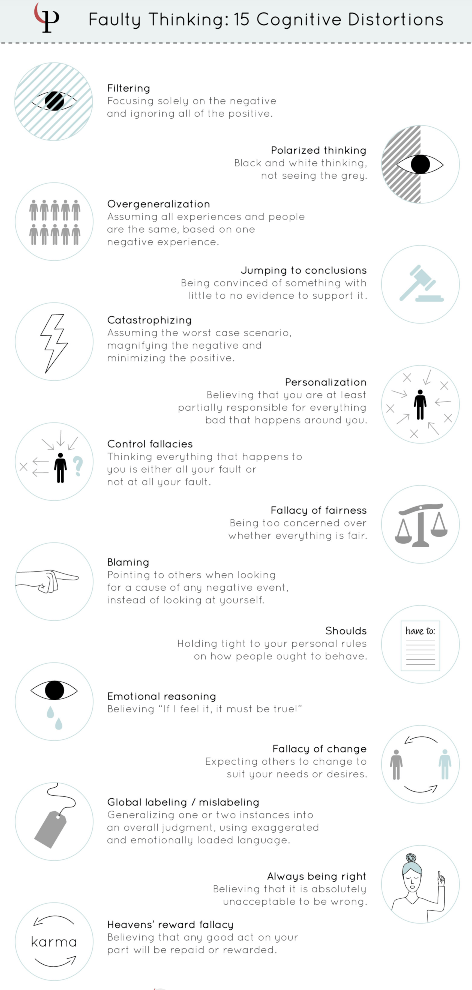cognitive distortions infographic