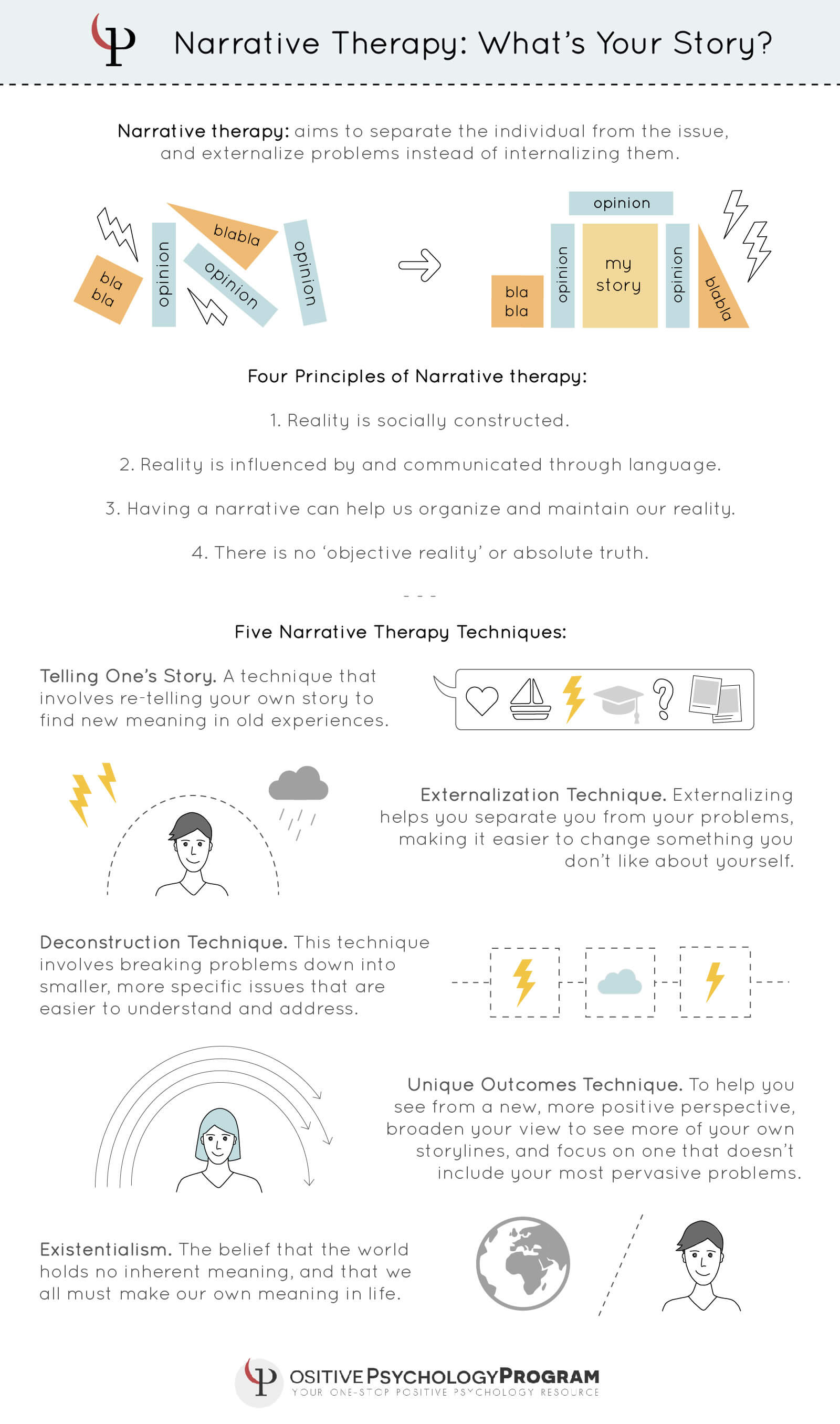 narrative therapy What's your story? infographic