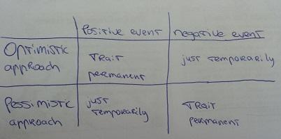 optimism positive vs negative events