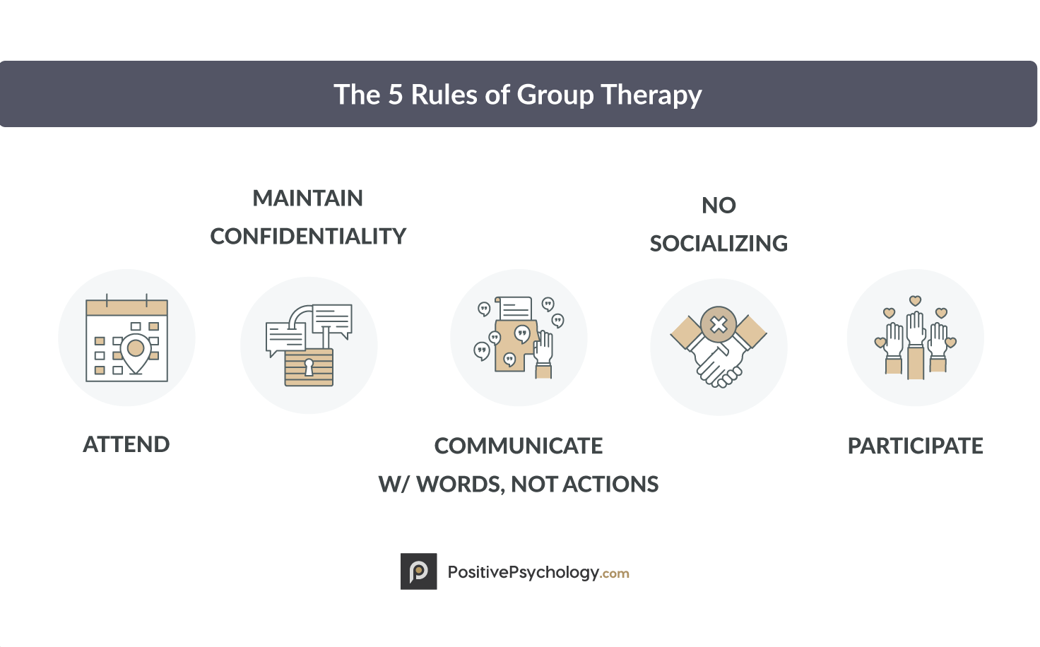 The 5 Rules of Group Therapy