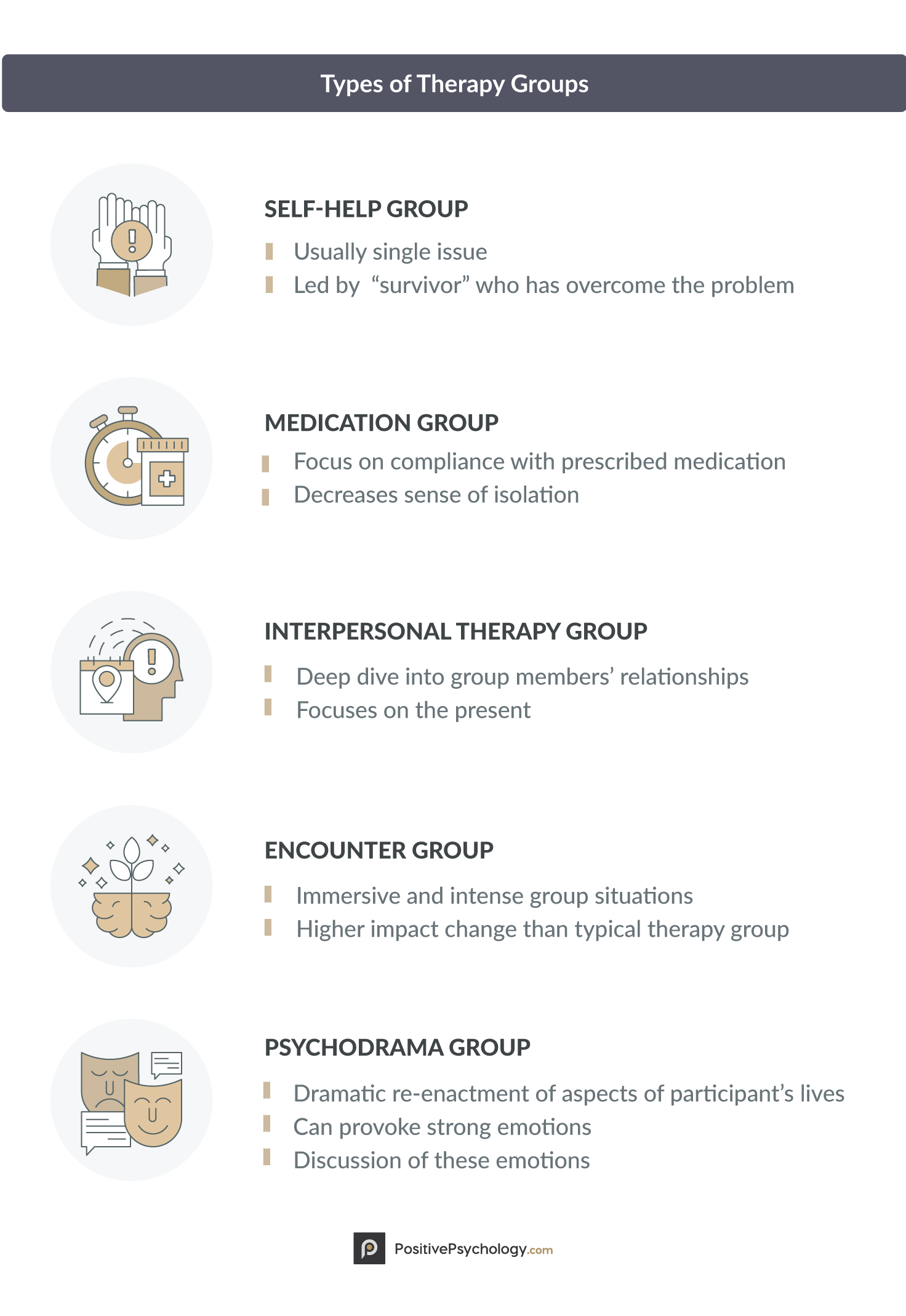 types of therapy groups